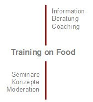 Training-on-Food